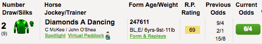 How to read horse racing form